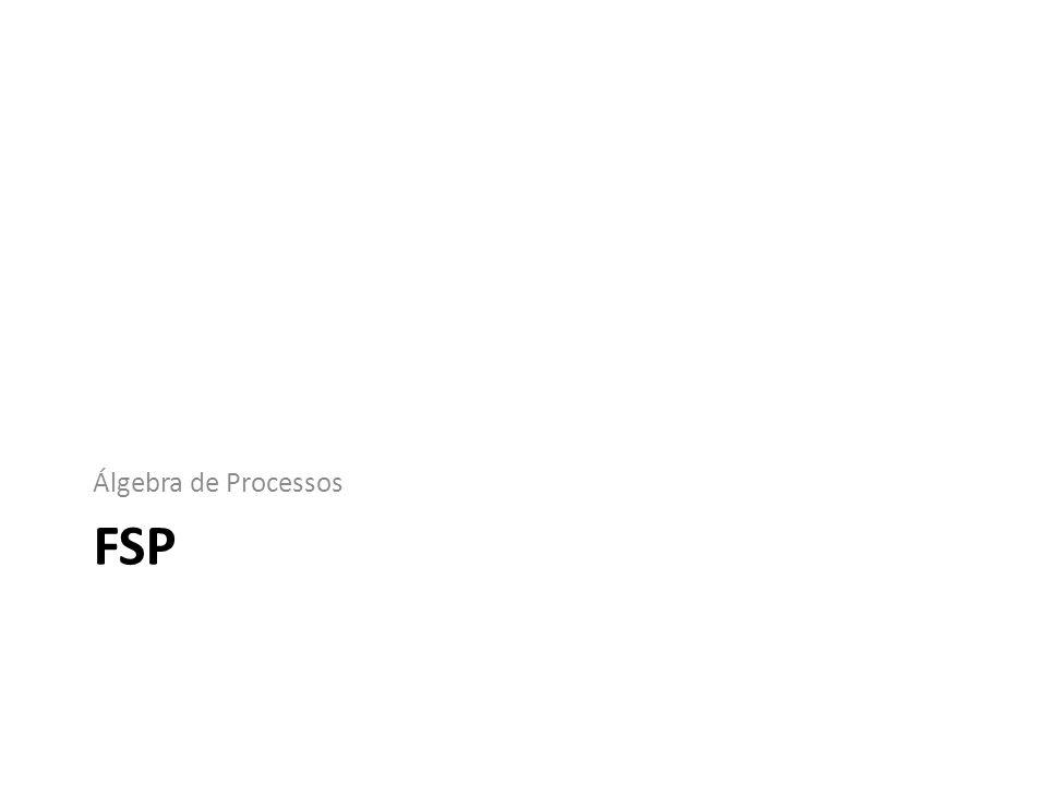 Álgebra de Processos FSP