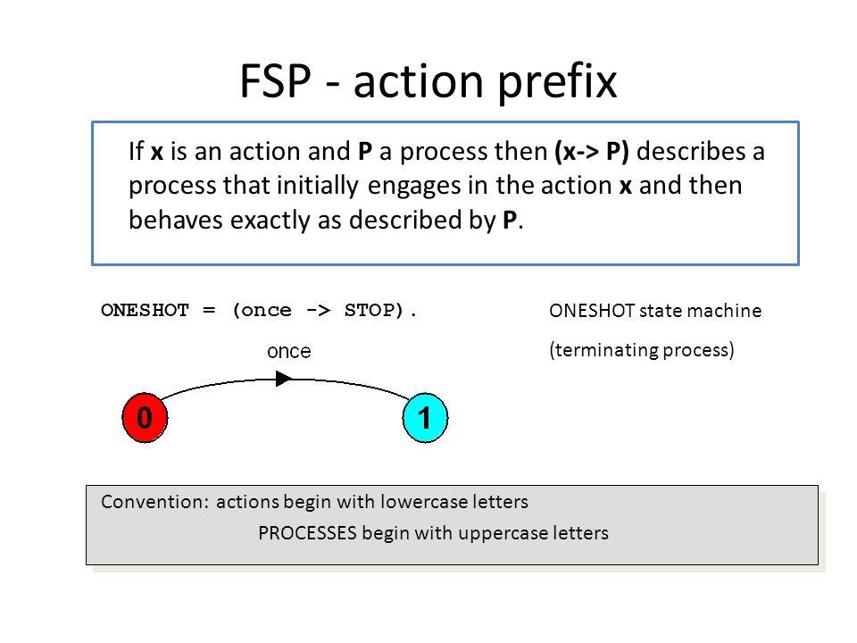 FSP - action prefix