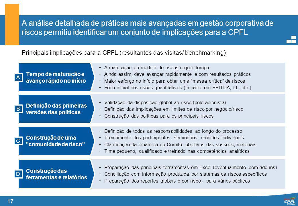 A análise detalhada de práticas mais avançadas em gestão corporativa de riscos permitiu identificar um conjunto de implicações para a CPFL