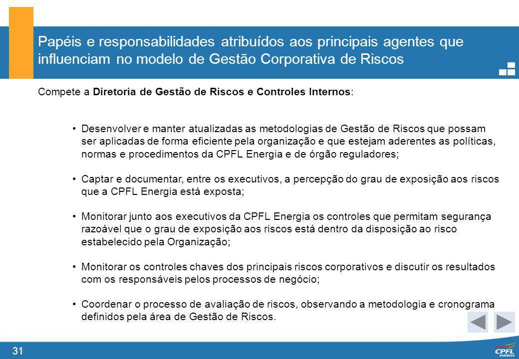 Papéis e responsabilidades atribuídos aos principais agentes que influenciam no modelo de Gestão Corporativa de Riscos