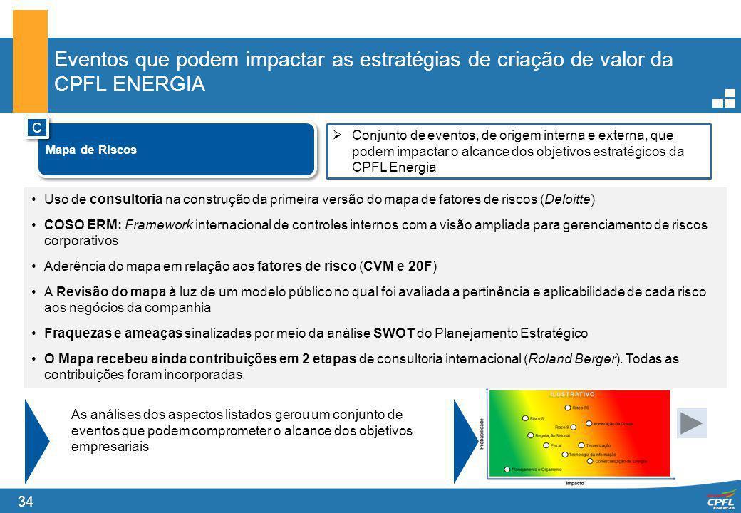 Eventos que podem impactar as estratégias de criação de valor da CPFL ENERGIA