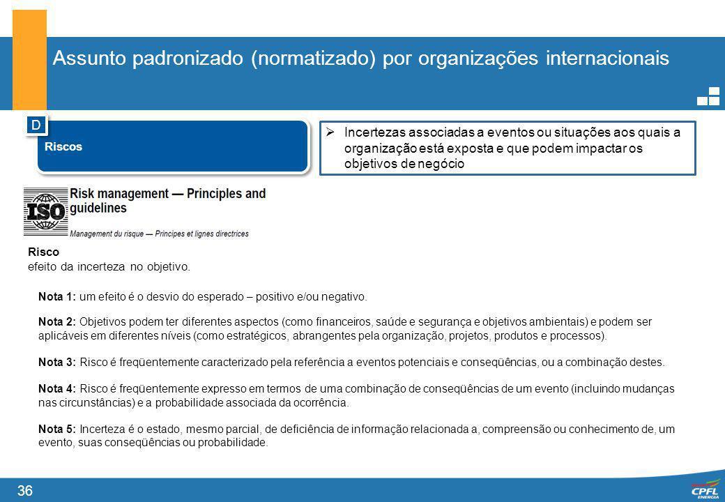 Assunto padronizado (normatizado) por organizações internacionais