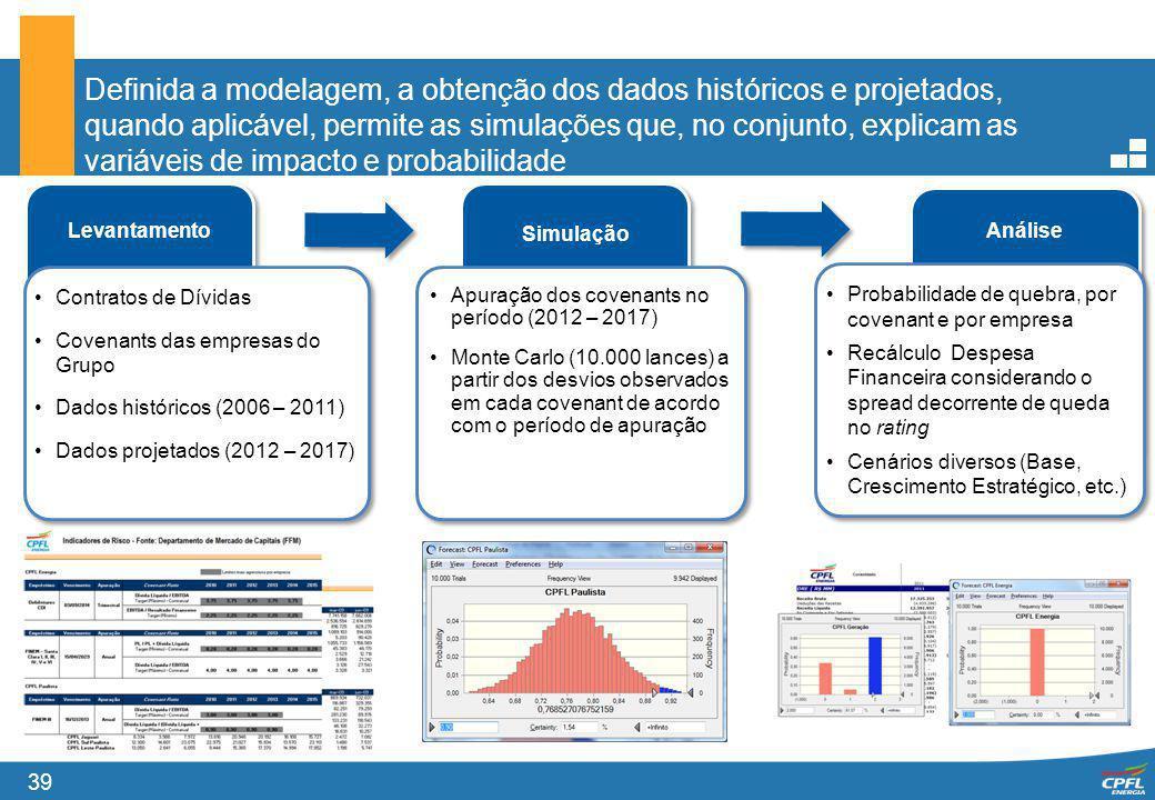 Definida a modelagem, a obtenção dos dados históricos e projetados, quando aplicável, permite as simulações que, no conjunto, explicam as variáveis de impacto e probabilidade