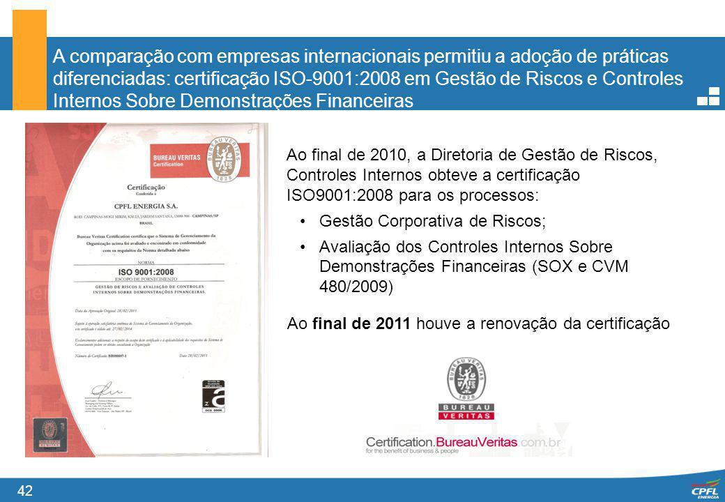 A comparação com empresas internacionais permitiu a adoção de práticas diferenciadas: certificação ISO-9001:2008 em Gestão de Riscos e Controles Internos Sobre Demonstrações Financeiras