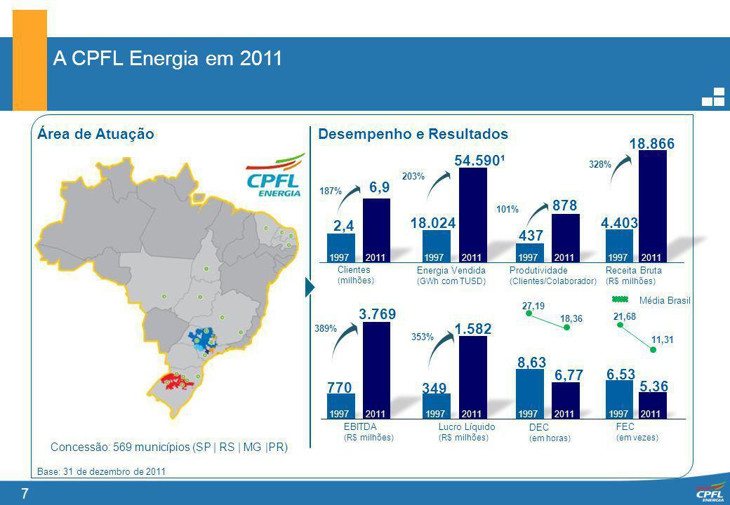 A CPFL Energia em 2011 3.769 Área de Atuação Desempenho e Resultados