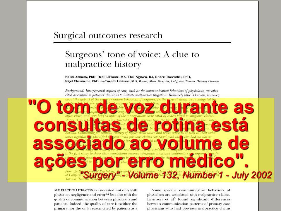 O tom de voz durante as consultas de rotina está associado ao volume de ações por erro médico .