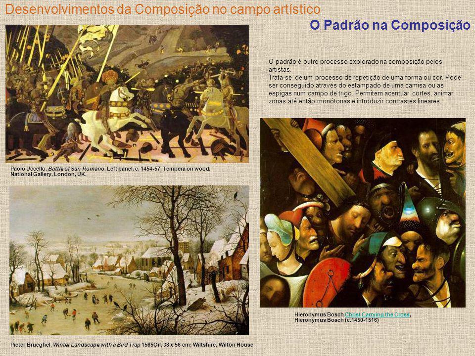 Desenvolvimentos da Composição no campo artístico