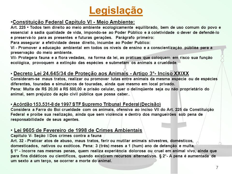 Legislação Constituição Federal Capítulo VI - Meio Ambiente: