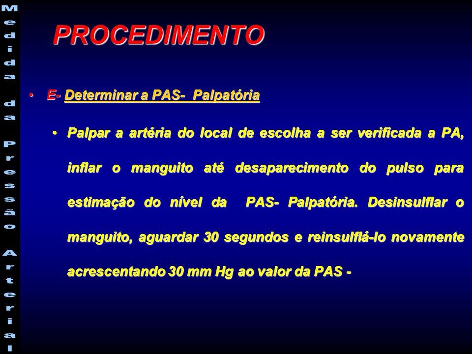 PROCEDIMENTO E- Determinar a PAS- Palpatória