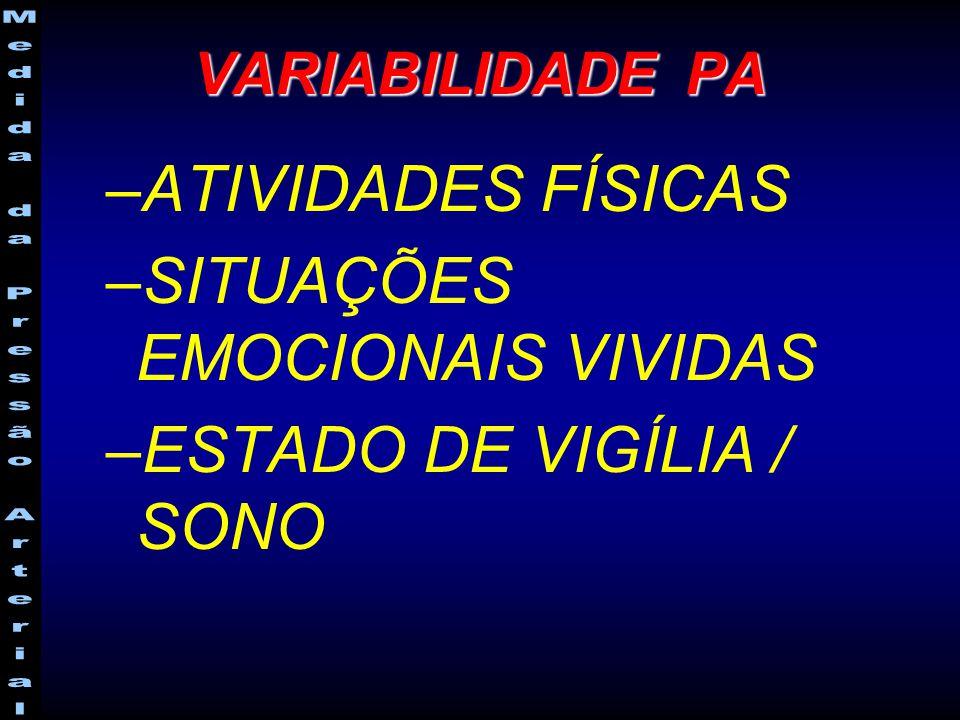 SITUAÇÕES EMOCIONAIS VIVIDAS ESTADO DE VIGÍLIA / SONO