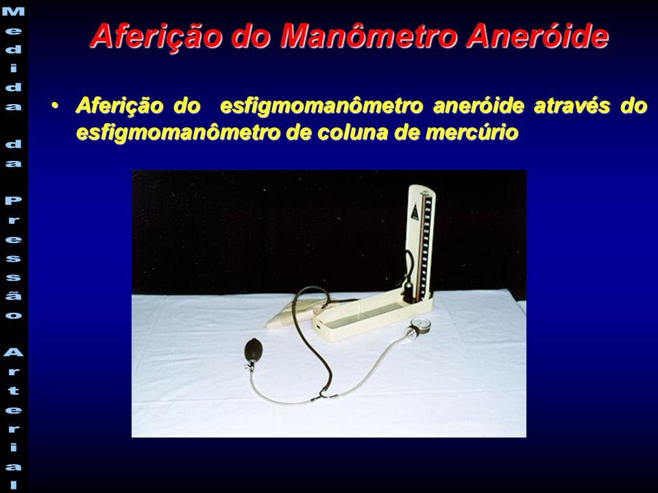 Aferição do Manômetro Aneróide
