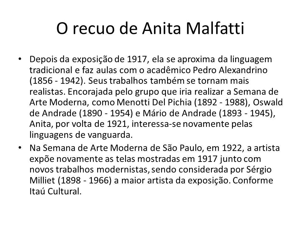 O recuo de Anita Malfatti