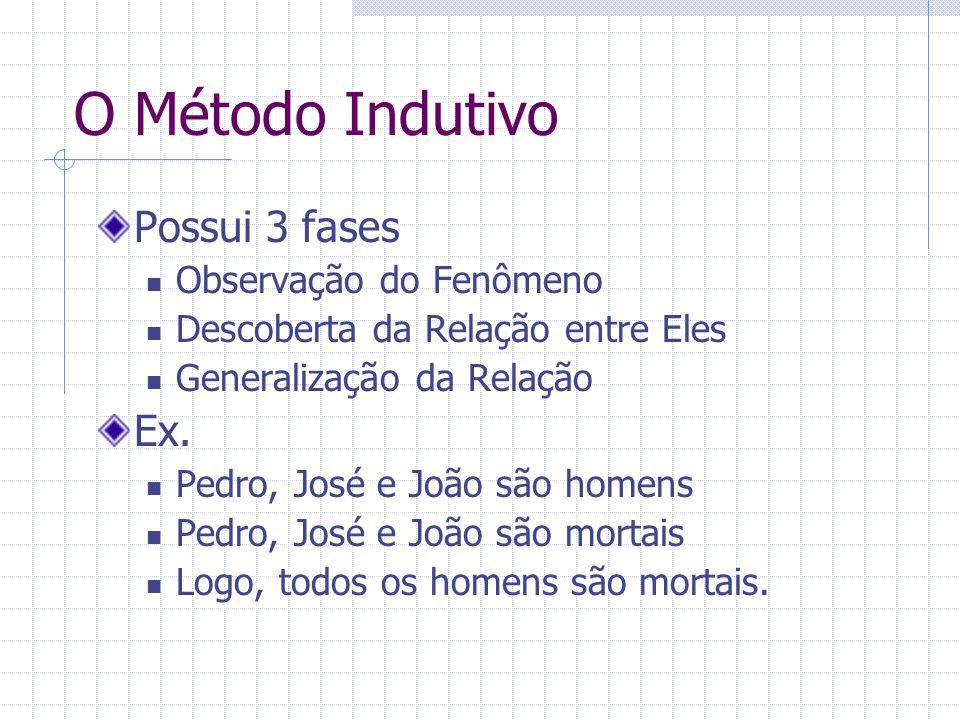 O Método Indutivo Possui 3 fases Ex. Observação do Fenômeno