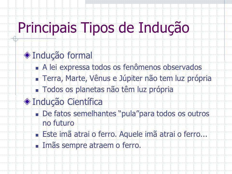 Principais Tipos de Indução