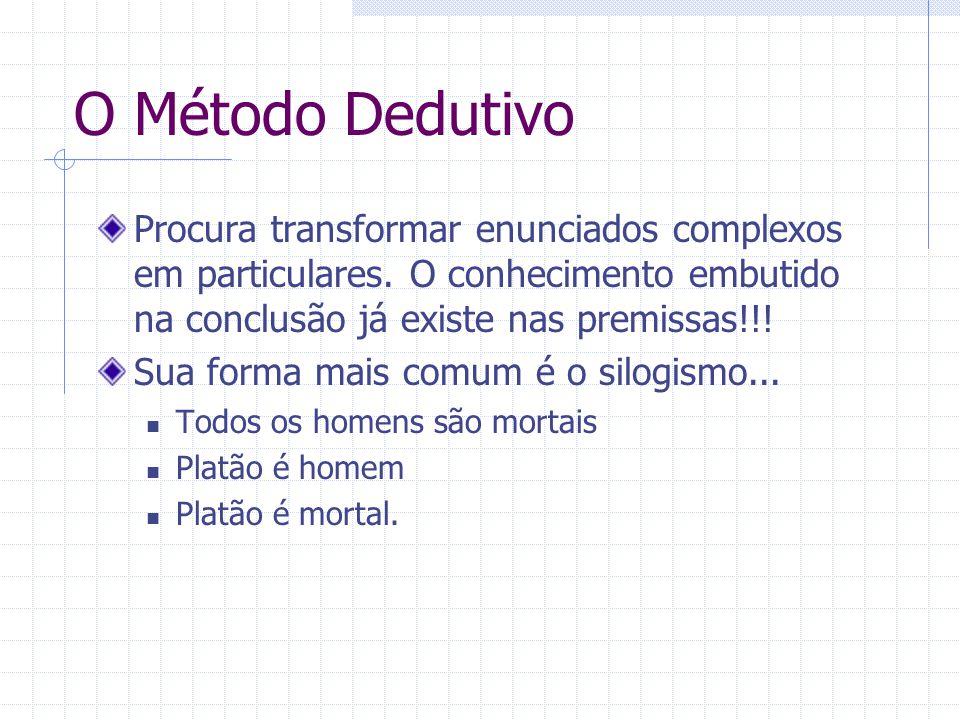 O Método Dedutivo Procura transformar enunciados complexos em particulares. O conhecimento embutido na conclusão já existe nas premissas!!!