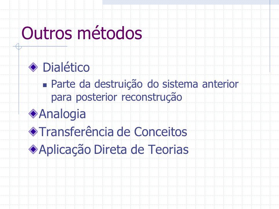 Outros métodos Dialético Analogia Transferência de Conceitos