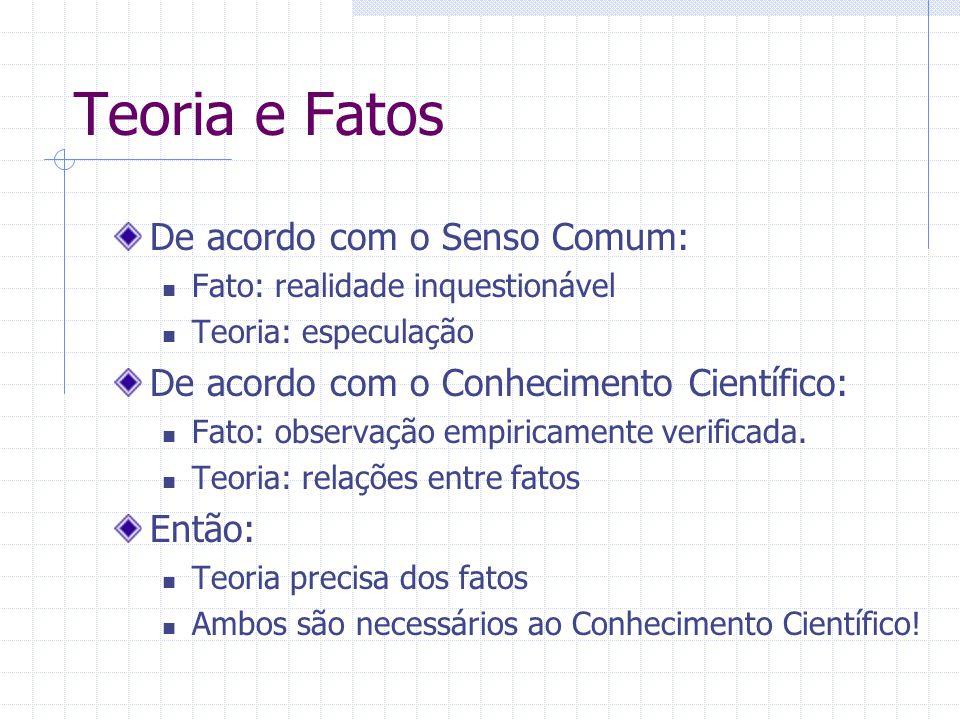 Teoria e Fatos De acordo com o Senso Comum: