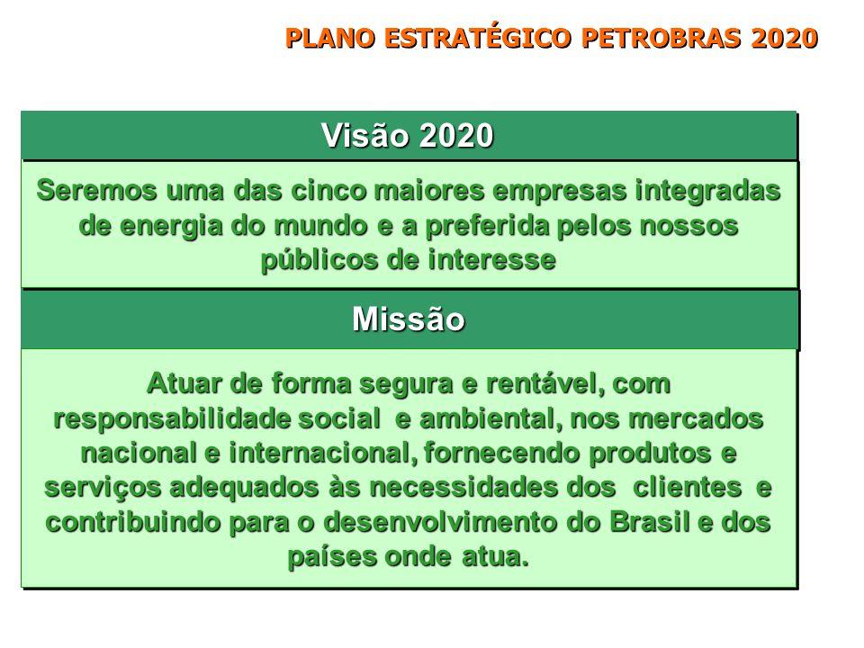 PLANO ESTRATÉGICO PETROBRAS 2020