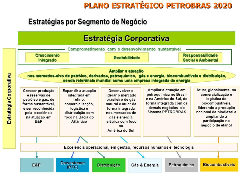 Estratégia Corporativa Estratégia Corporativa