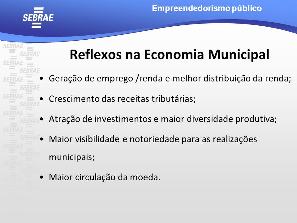 Reflexos na Economia Municipal