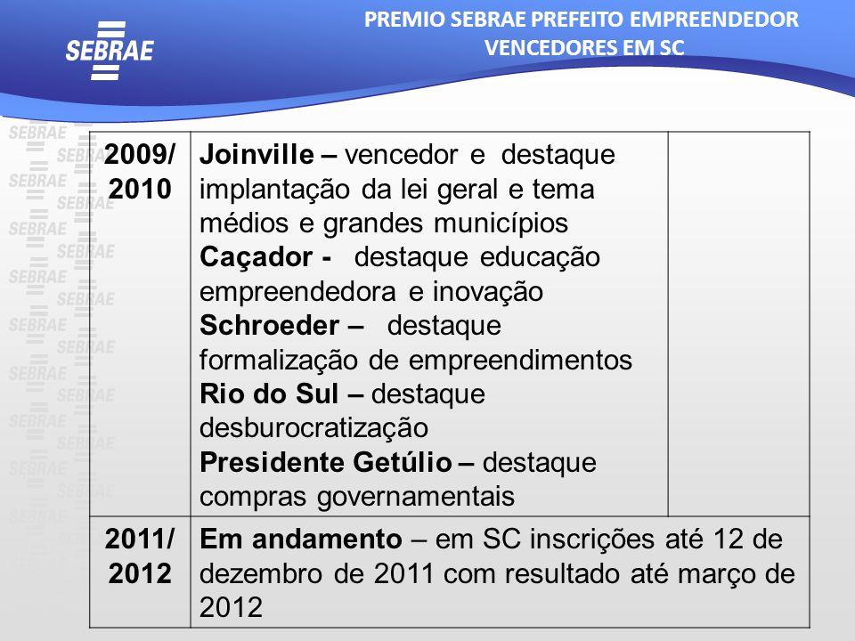 PREMIO SEBRAE PREFEITO EMPREENDEDOR