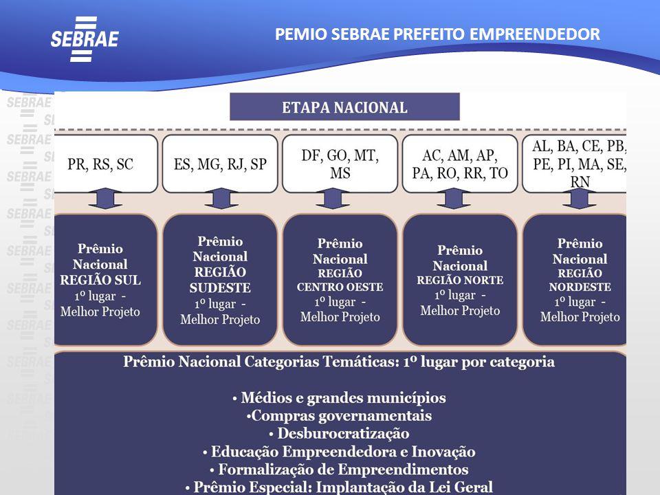 PEMIO SEBRAE PREFEITO EMPREENDEDOR