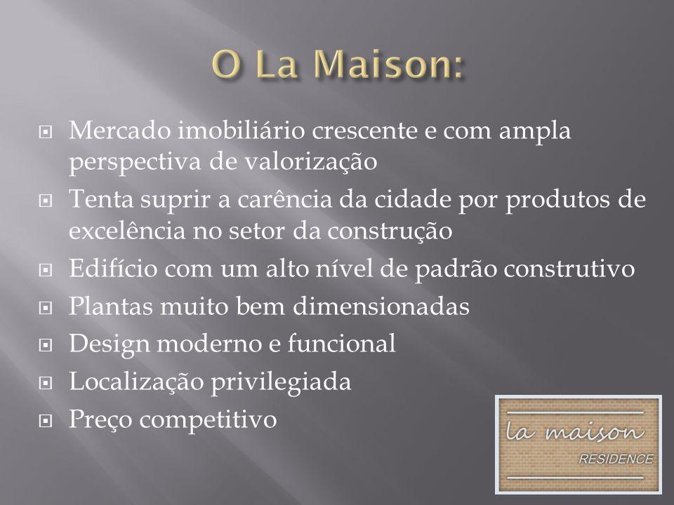 O La Maison: Mercado imobiliário crescente e com ampla perspectiva de valorização.