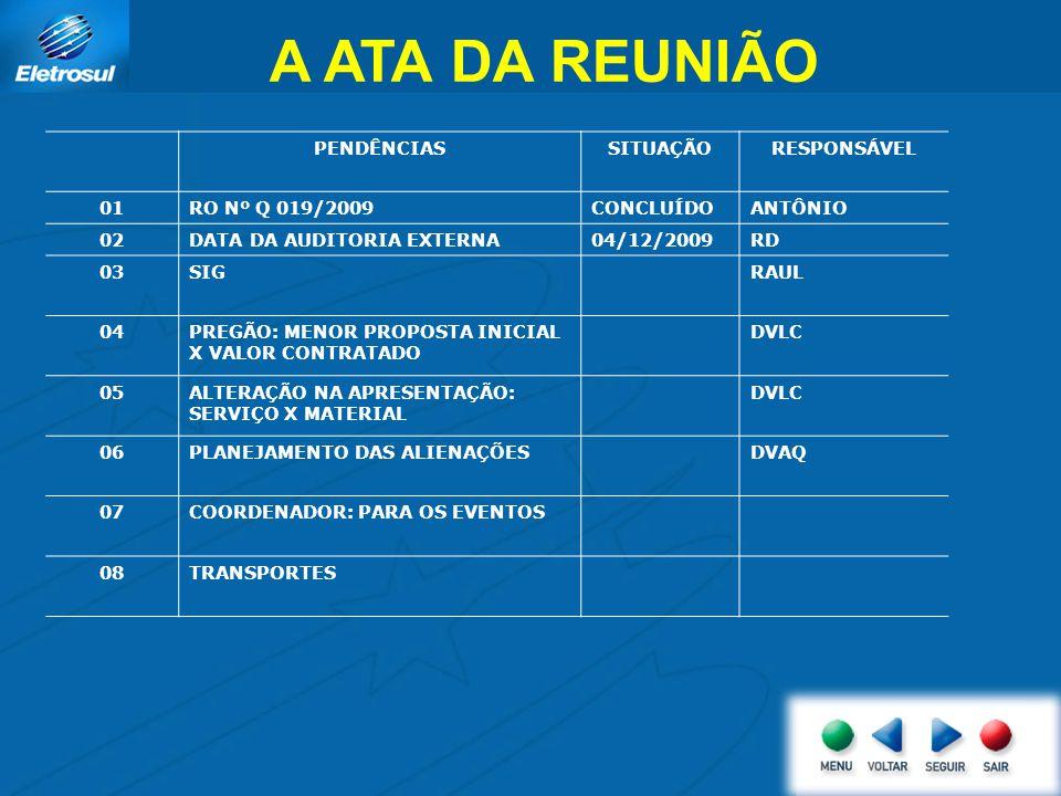 A ATA DA REUNIÃO PENDÊNCIAS SITUAÇÃO RESPONSÁVEL 01 RO Nº Q 019/2009
