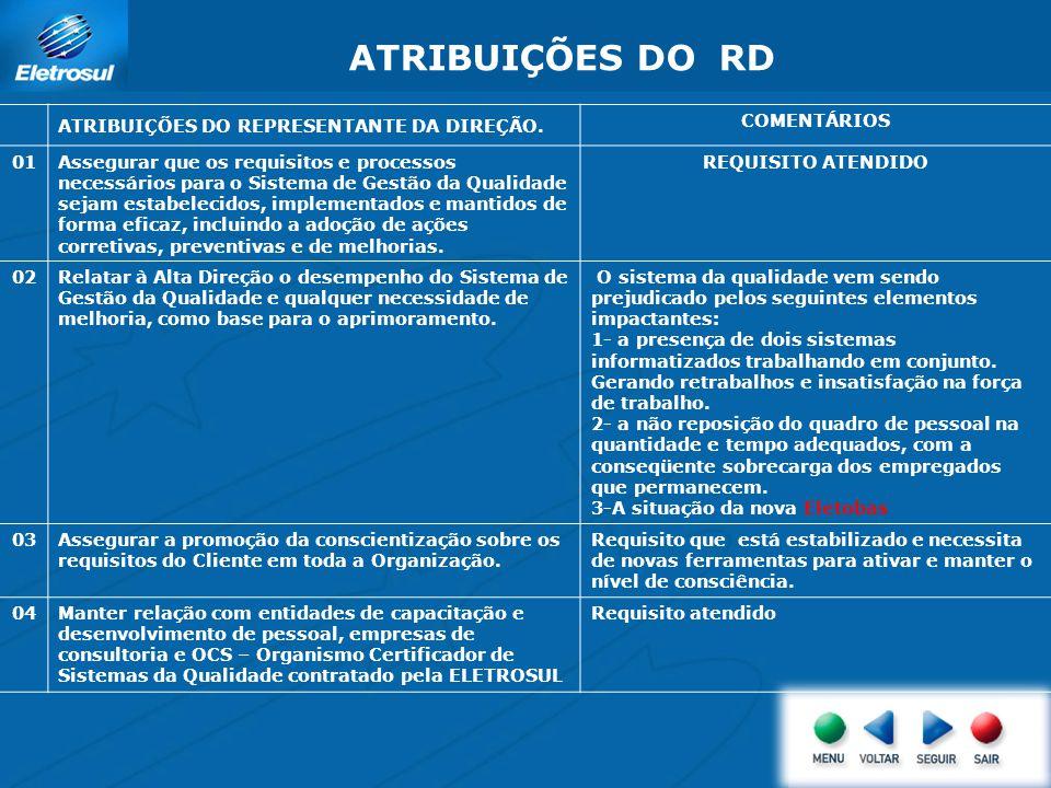 ATRIBUIÇÕES DO RD ATRIBUIÇÕES DO REPRESENTANTE DA DIREÇÃO. COMENTÁRIOS