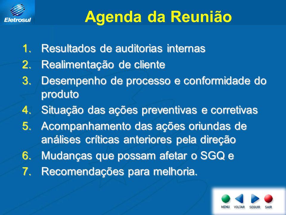 Agenda da Reunião Resultados de auditorias internas