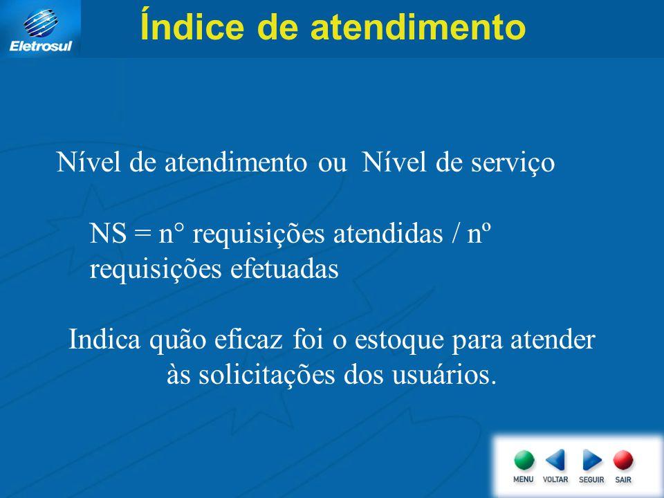 Índice de atendimento Nível de atendimento ou Nível de serviço