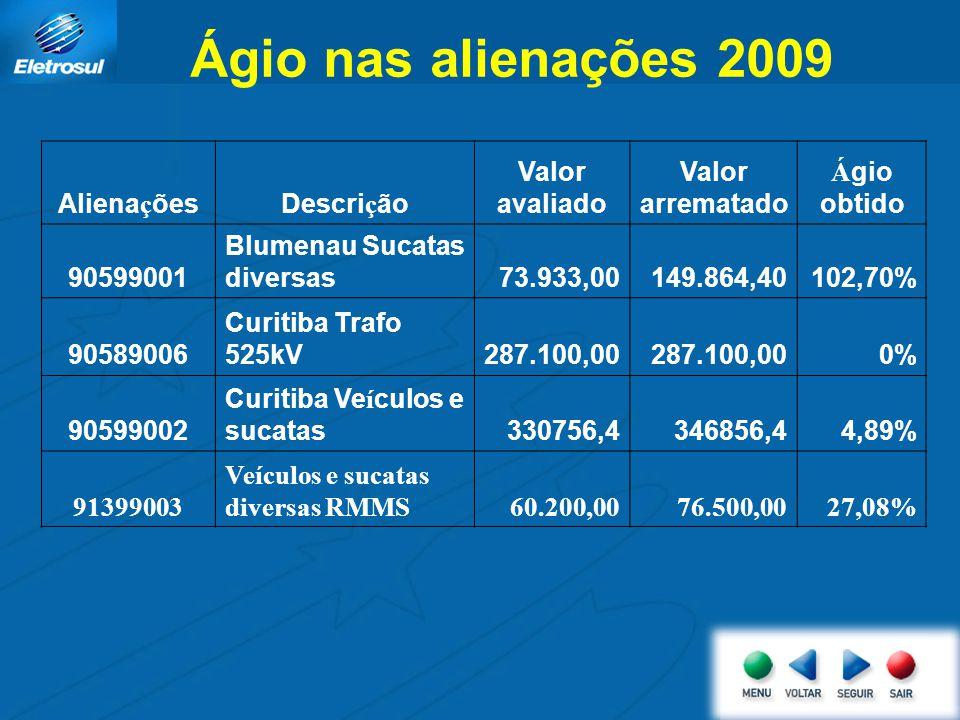 Ágio nas alienações 2009 Alienações Descrição Valor avaliado