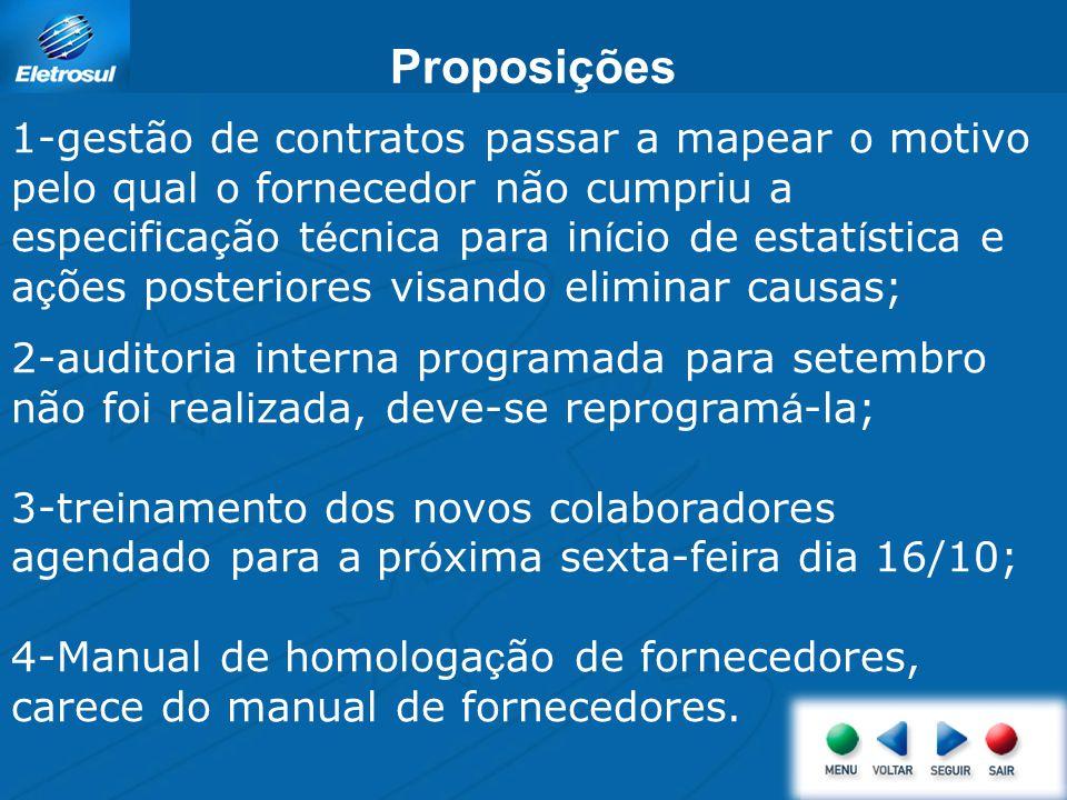 Proposições