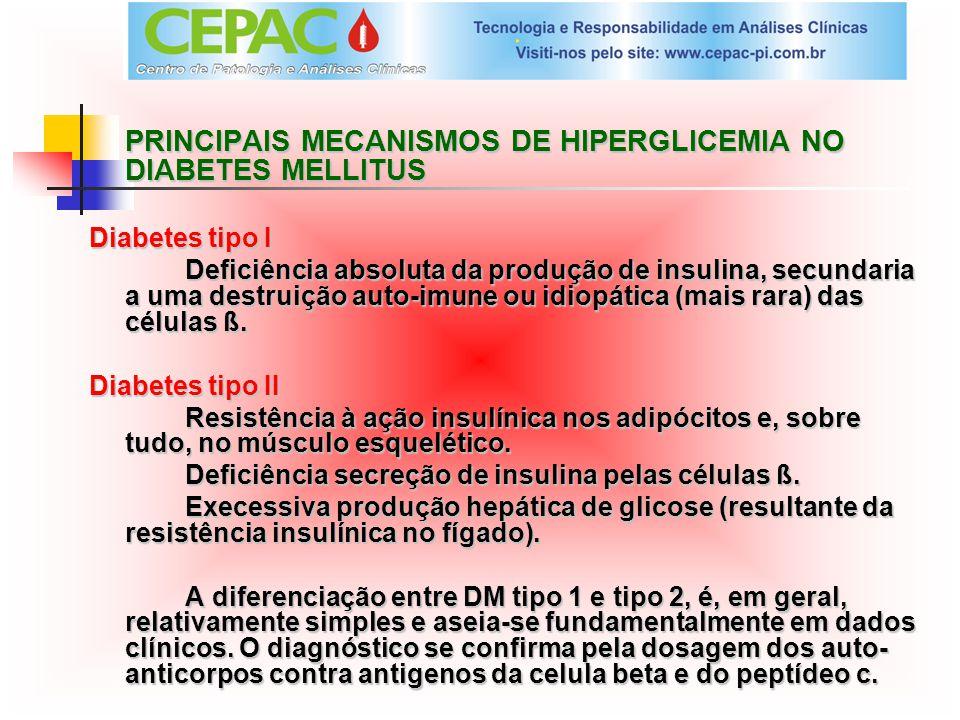 PRINCIPAIS MECANISMOS DE HIPERGLICEMIA NO DIABETES MELLITUS