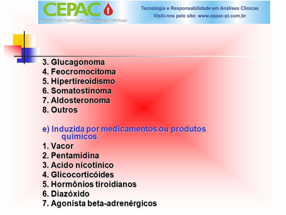 3. Glucagonoma 4. Feocromocitoma. 5. Hipertireoidismo. 6. Somatostinoma. 7. Aldosteronoma. 8. Outros.