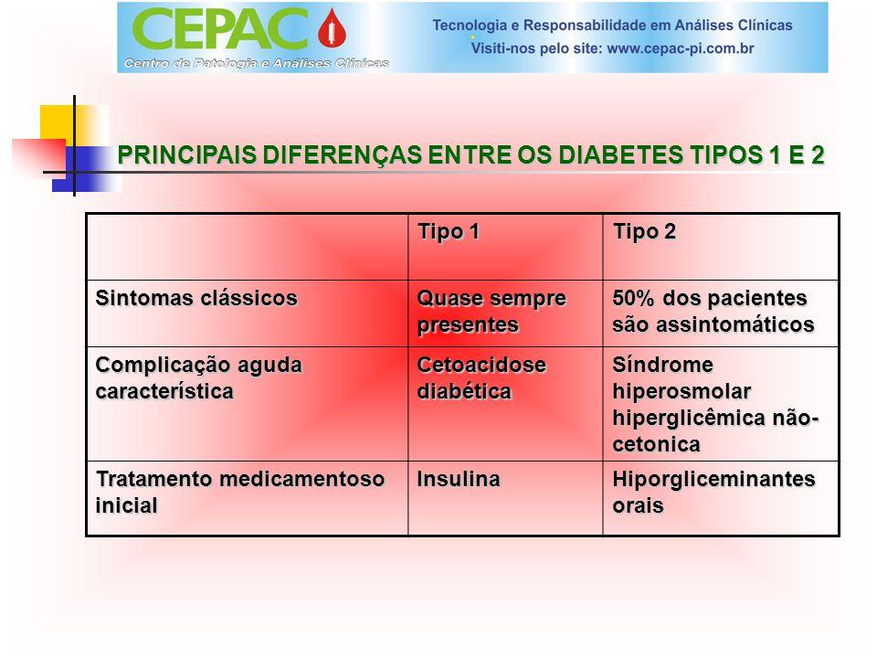 PRINCIPAIS DIFERENÇAS ENTRE OS DIABETES TIPOS 1 E 2