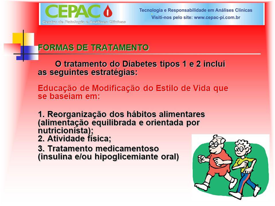 FORMAS DE TRATAMENTO O tratamento do Diabetes tipos 1 e 2 inclui as seguintes estratégias: Educação de Modificação do Estilo de Vida que se baseiam em: