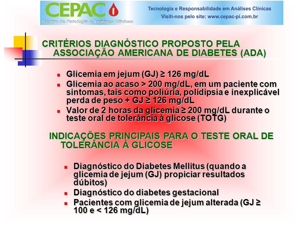 INDICAÇÕES PRINCIPAIS PARA O TESTE ORAL DE TOLERÂNCIA À GLICOSE