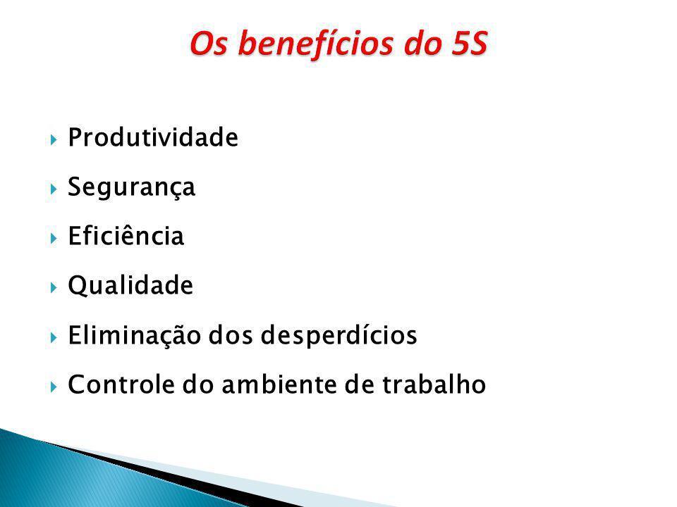 Os benefícios do 5S Produtividade Segurança Eficiência Qualidade