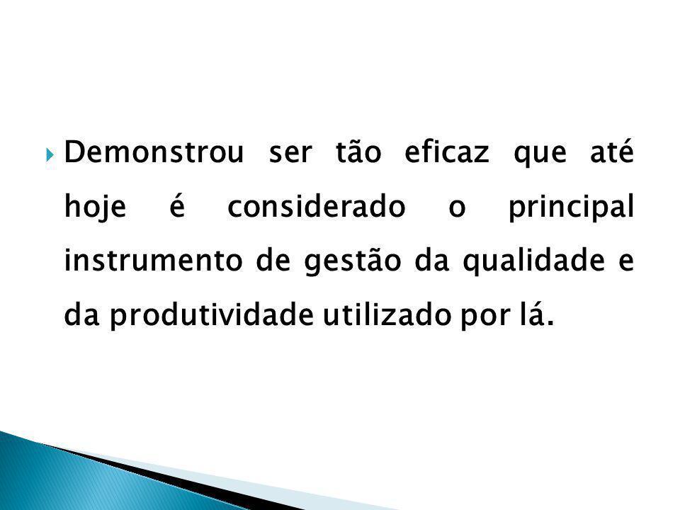Demonstrou ser tão eficaz que até hoje é considerado o principal instrumento de gestão da qualidade e da produtividade utilizado por lá.
