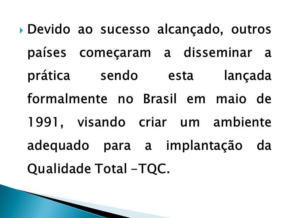 Devido ao sucesso alcançado, outros países começaram a disseminar a prática sendo esta lançada formalmente no Brasil em maio de 1991, visando criar um ambiente adequado para a implantação da Qualidade Total -TQC.