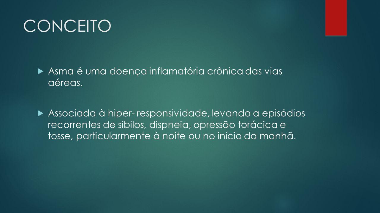 CONCEITO Asma é uma doença inflamatória crônica das vias aéreas.