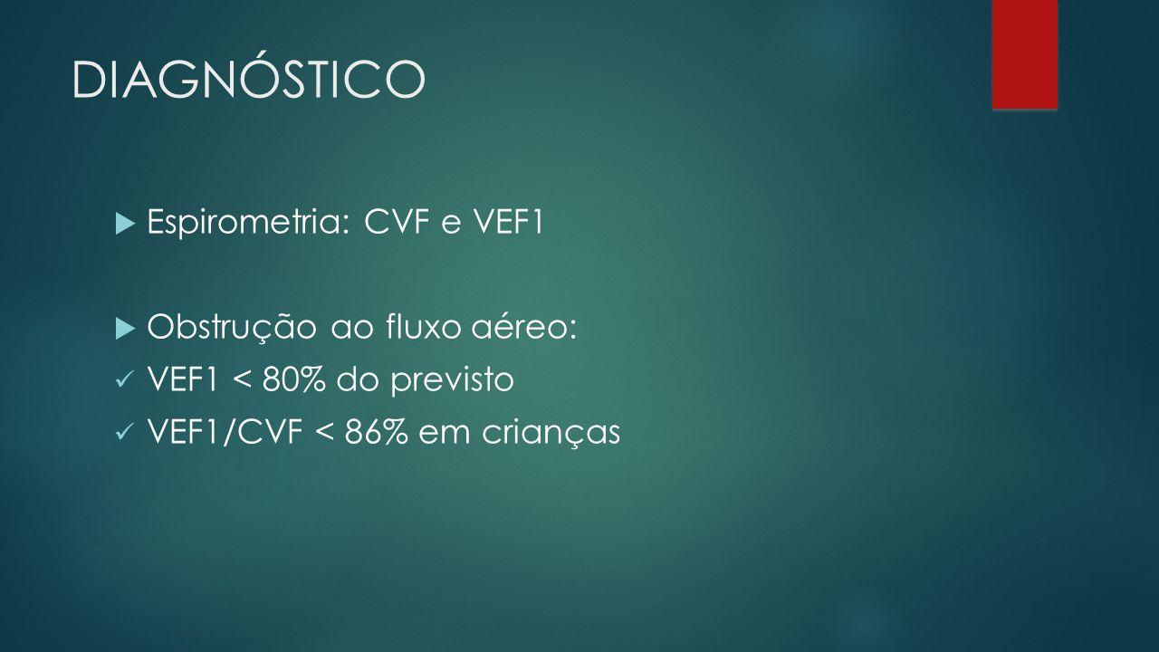 DIAGNÓSTICO Espirometria: CVF e VEF1 Obstrução ao fluxo aéreo: