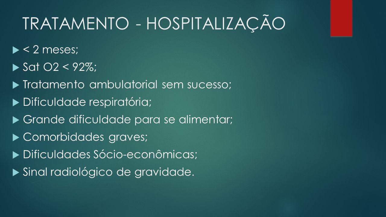 TRATAMENTO - HOSPITALIZAÇÃO