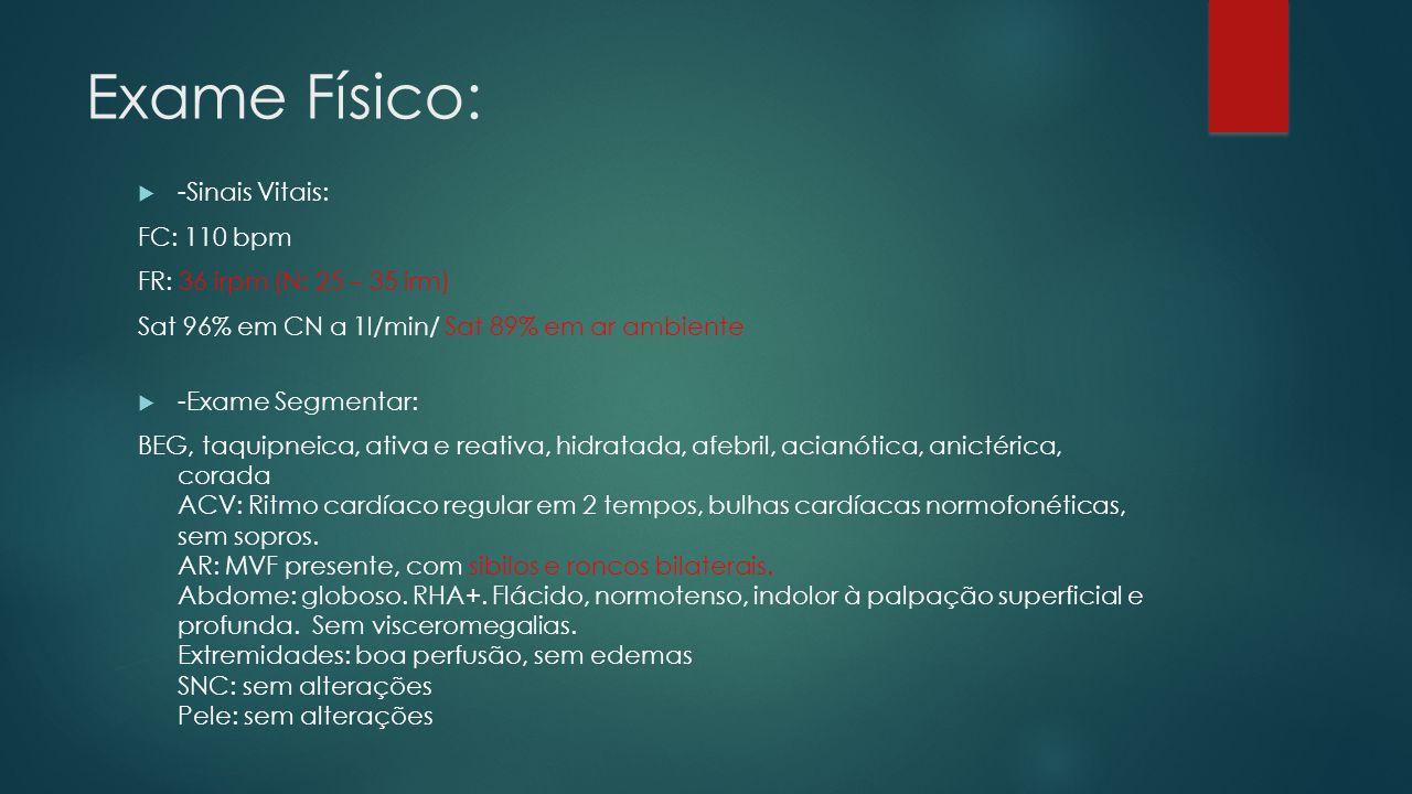 Exame Físico: -Sinais Vitais: FC: 110 bpm FR: 36 irpm (N: 25 – 35 irm)