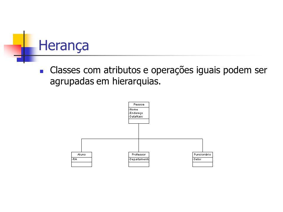 Herança Classes com atributos e operações iguais podem ser agrupadas em hierarquias.