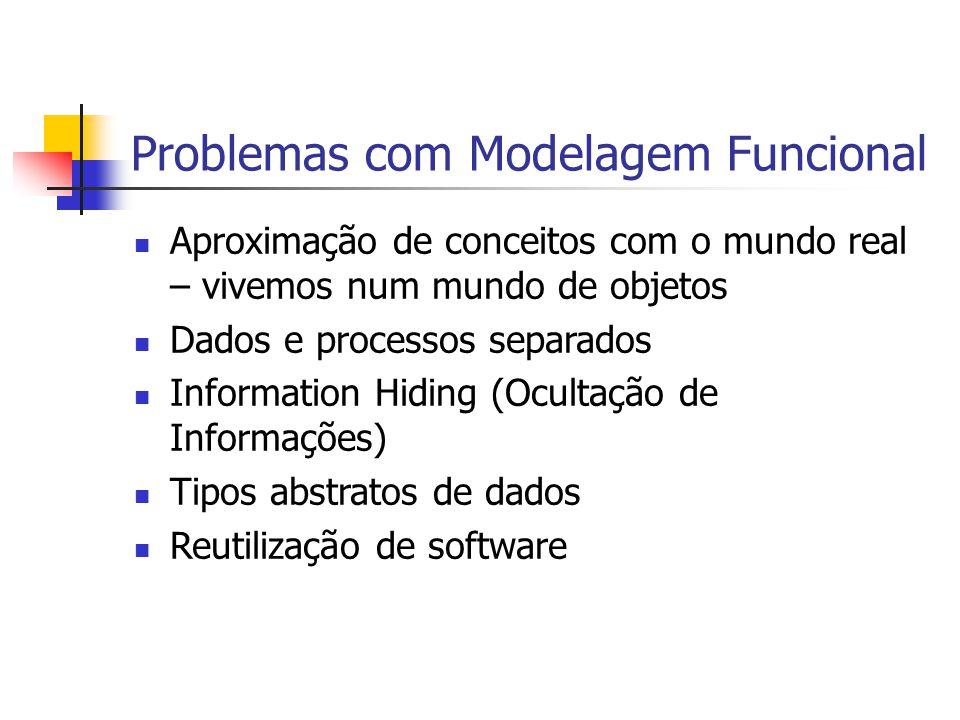 Problemas com Modelagem Funcional