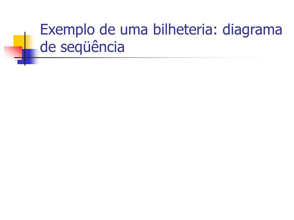 Exemplo de uma bilheteria: diagrama de seqüência