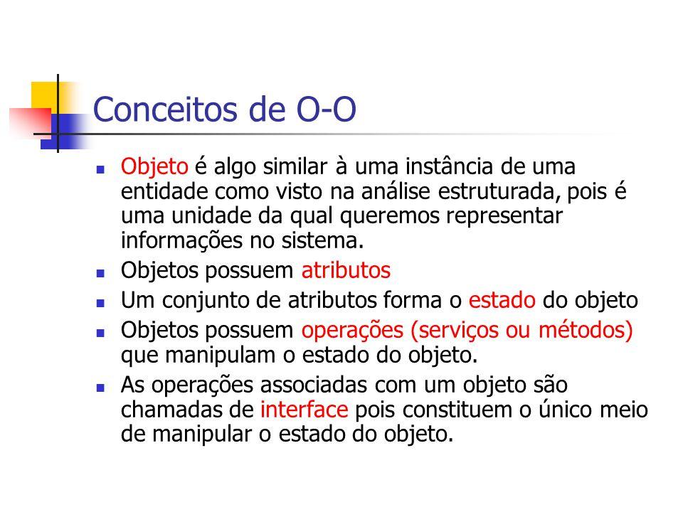 Conceitos de O-O