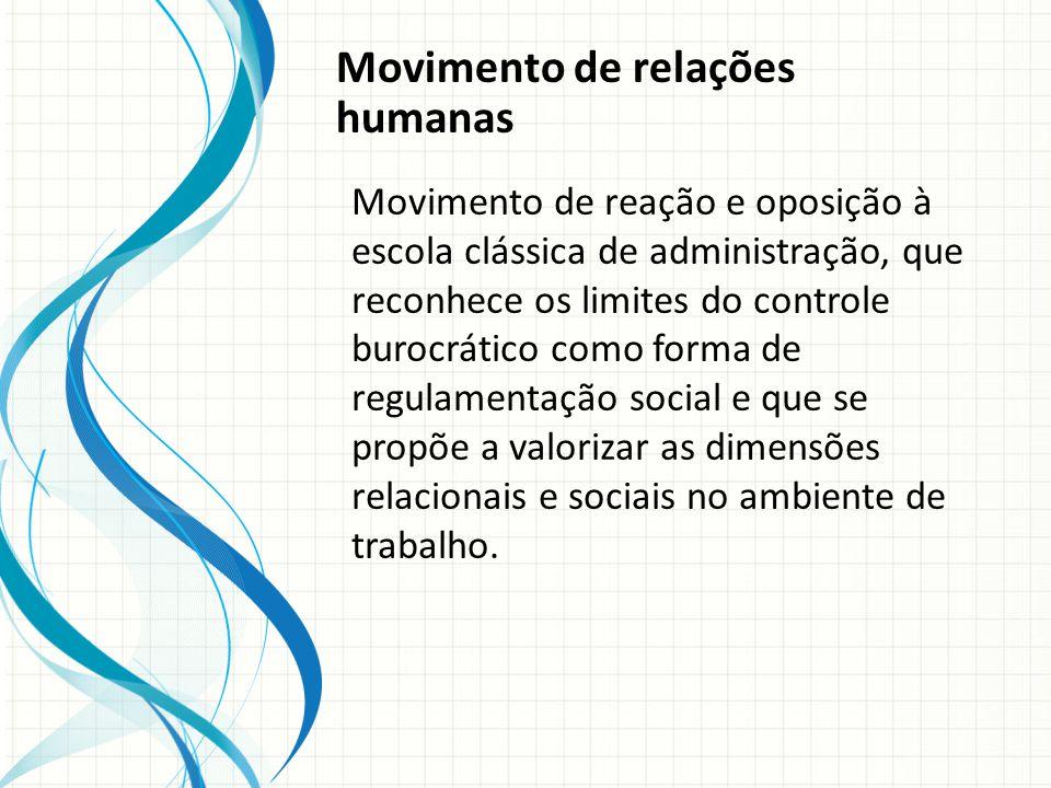 Movimento de relações humanas